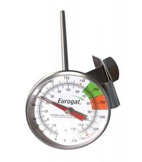 Θερμόμετρο 120mm